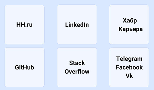 Как найти PHP-разработчика: 6 эффективных площадок для поиска + 5 вопросов, которые нужно задать на собеседовании